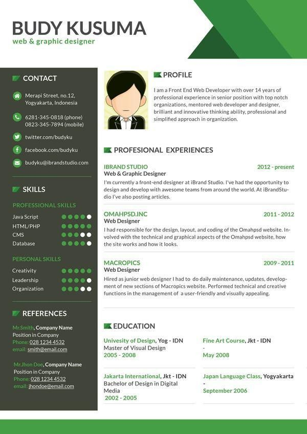 Interior Design Resume Template. Sample Designer Resume Template ...