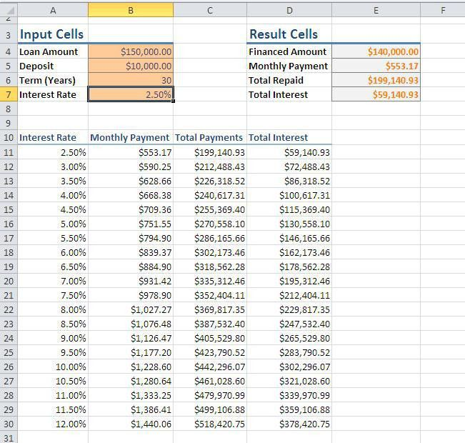 Create an Excel data table to compare multiple results - TechRepublic