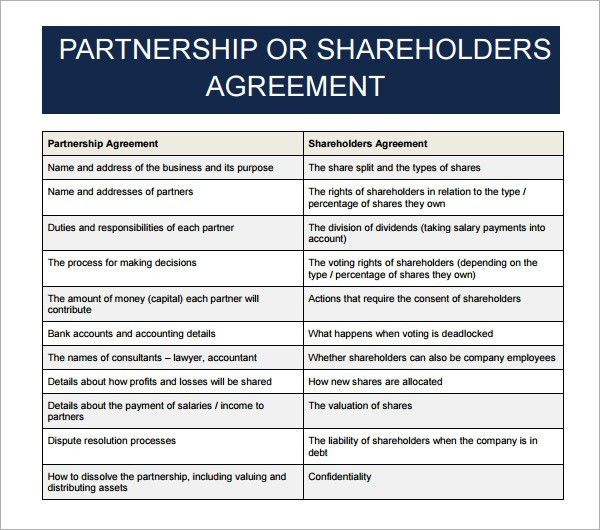 Partnership Contracts Template   Samples.csat.co