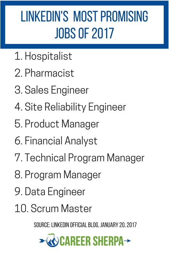 The Hottest Jobs for 2017 Have A Lot In Common | Career Sherpa