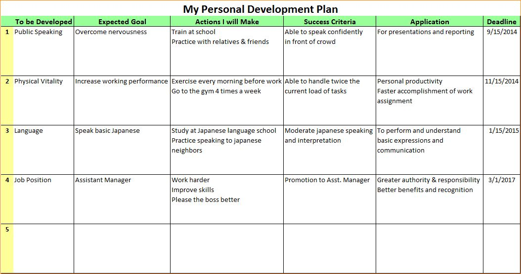 Pdp Template For Students. Personal Development Plan Example .  Pdp Templates