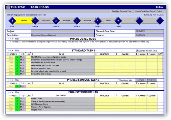 Project Portfolio Management Six-Sigma Tools | PD-Trak
