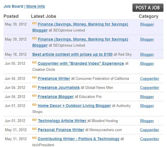 WPJobBoard Makes Job Posting On Wordpress Sites Simple And ...