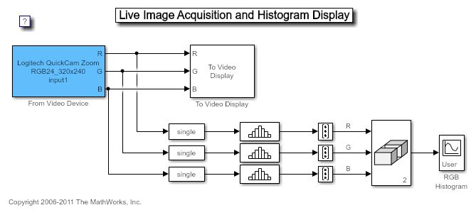 Live Image Acquisition and Histogram Display - MATLAB & Simulink ...