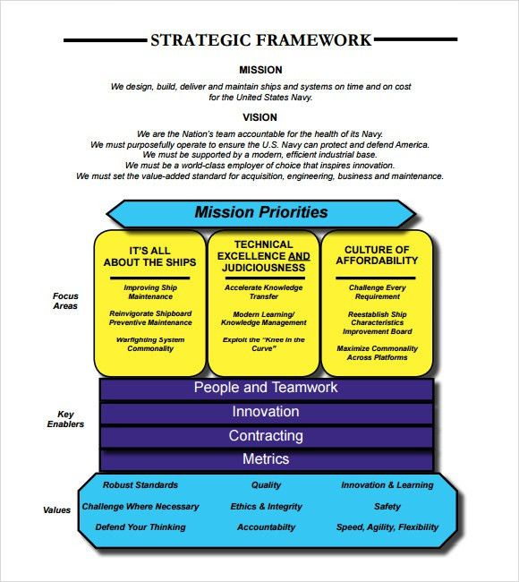 8+ Strategic Business Plan Templates - Download Free Documents in ...