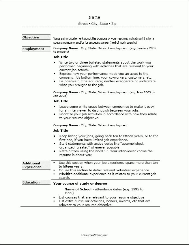 Sample a resume format
