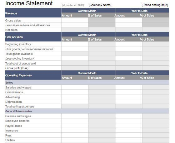 Best 25+ Statement template ideas on Pinterest   Art education ...