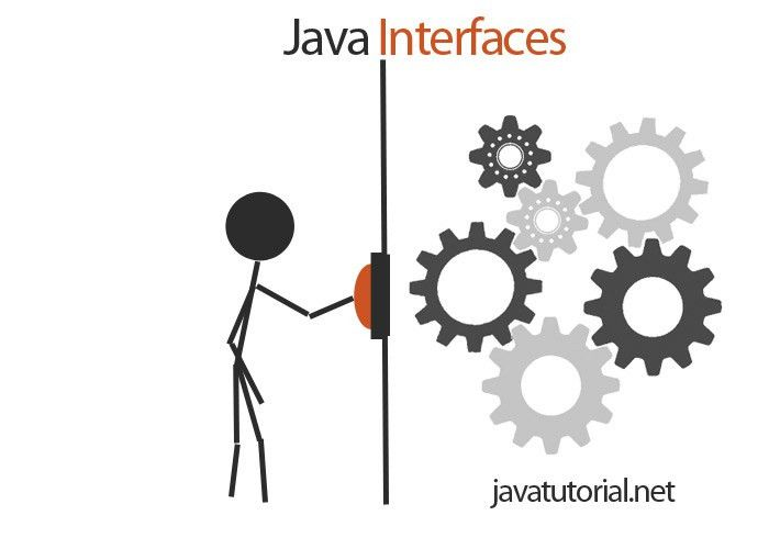 Java Interface Example | Java Tutorial Network