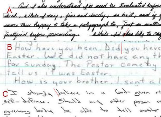 Behavioral Profiling through handwriting analysis. Basic concept ...