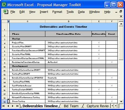 Proposal Forms and Checklists - Download MS Word and Excel templates