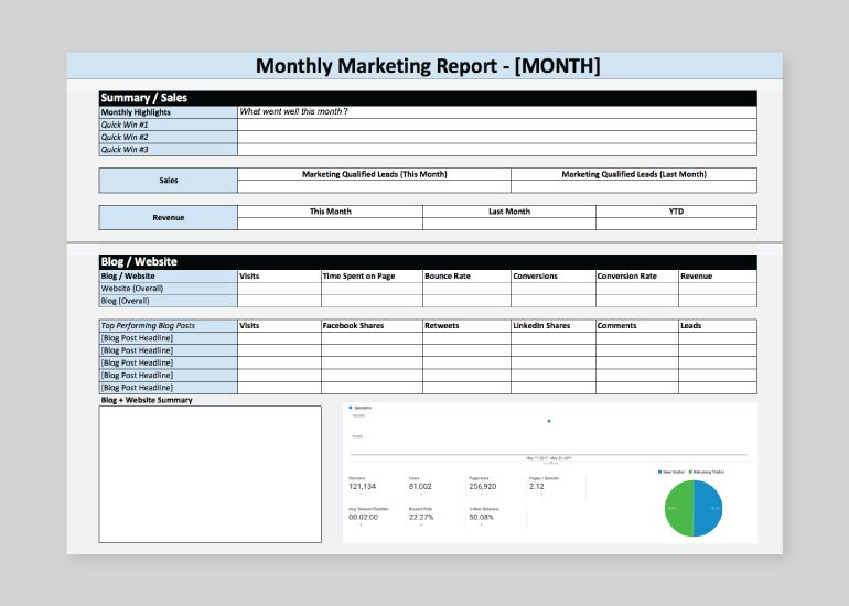 How to Build a Marketing Report Quickly (Free Template) - CoSchedule