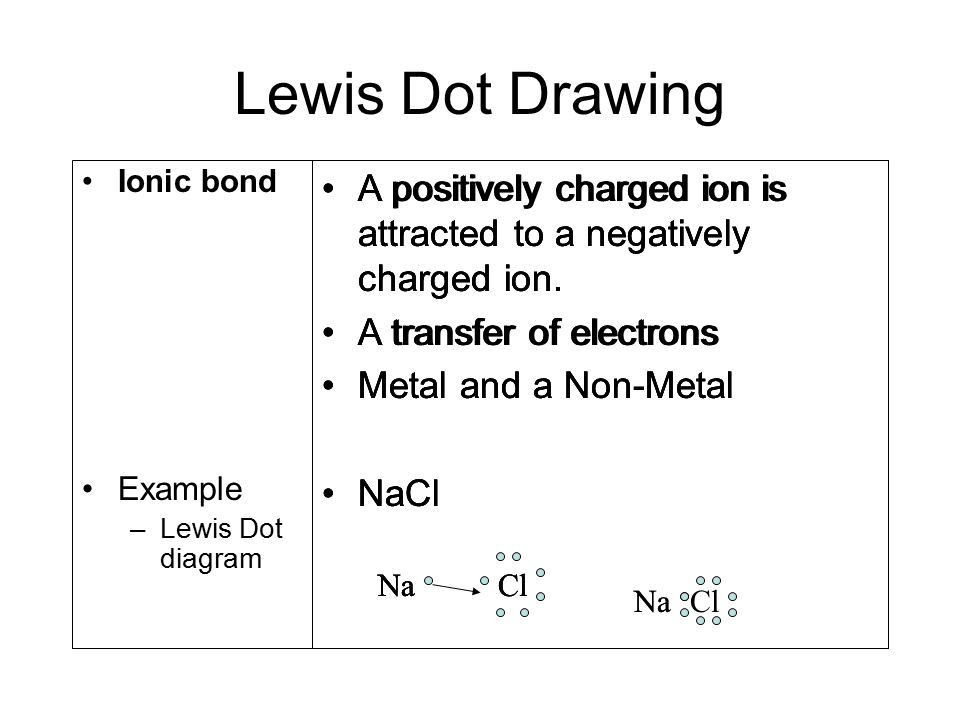 CHEMISTRY October 19th, ppt download