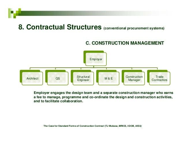 The Case for Standard Forms of Construction Contract