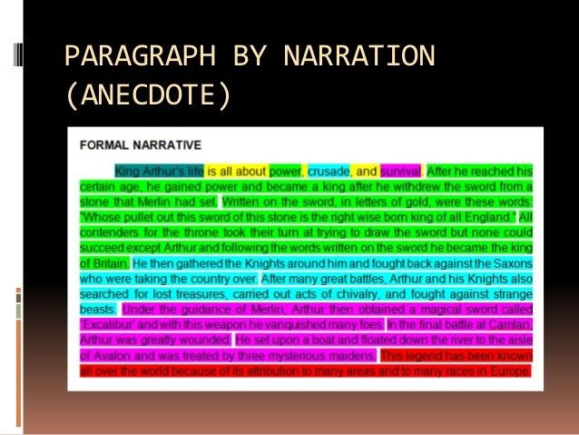 Sample paragraphs and essay (methods of paragraph