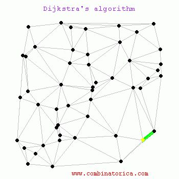 Dijkstra's Shortest Path Algorithm | Brilliant Math & Science Wiki