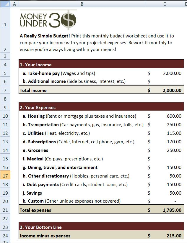 Simple Budget Worksheet - Money Under 30
