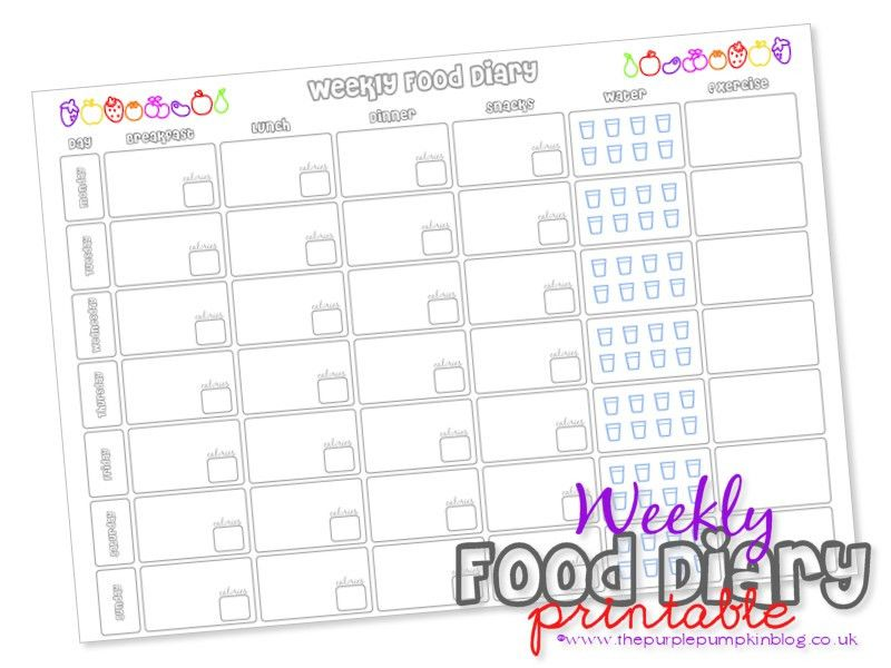 Weekly Food Diary | Food diary, Free printable and Food