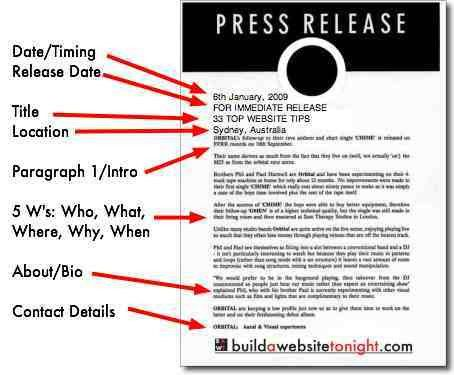 Press Release Template : 8 Simple Steps - buildawebsitetonight.com