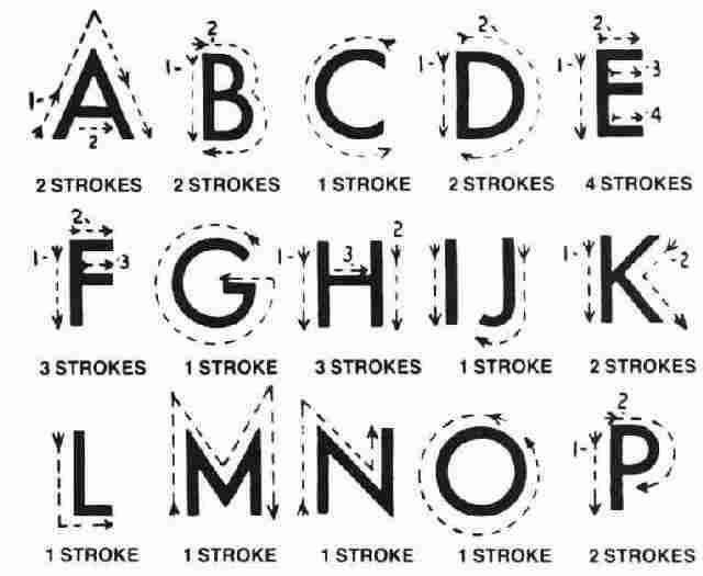 Block Alphabet Page