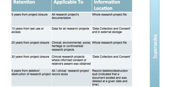 Data Management Plan Template Example Data Management Template ...