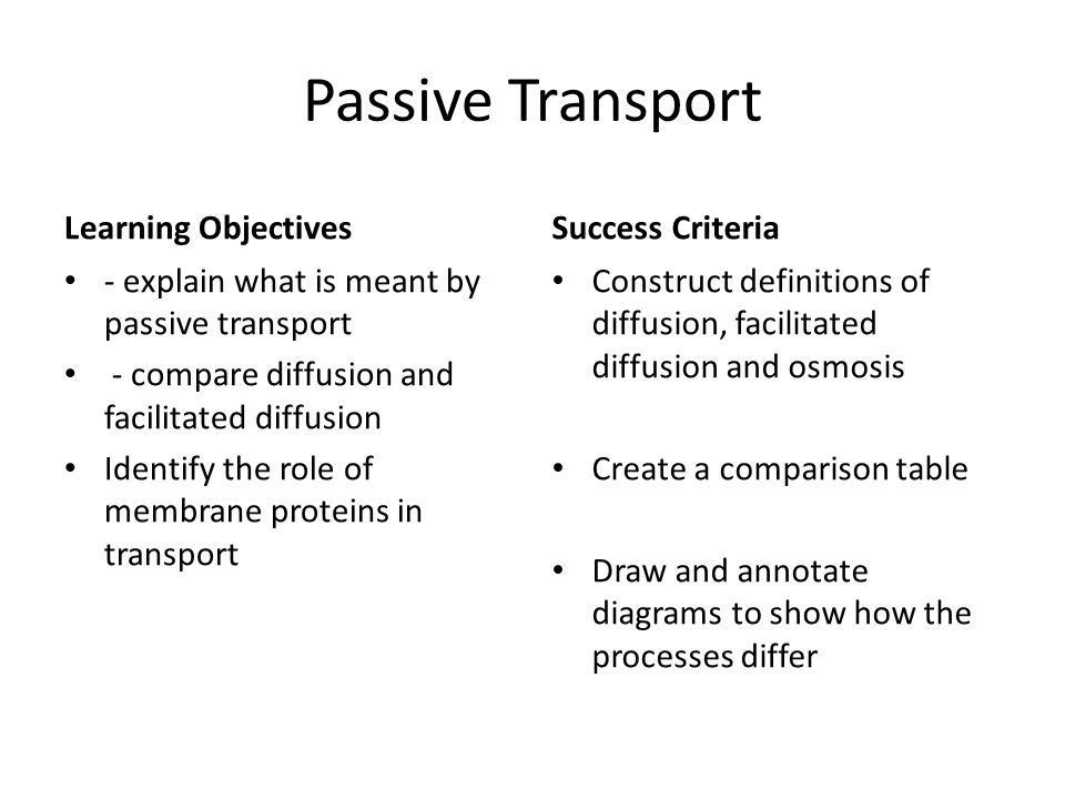 Passive Transport. Learning Objectives - explain what is meant by ...