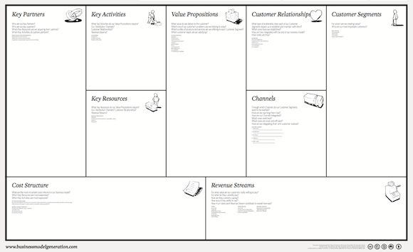 Business Plan Template | Free Business Template