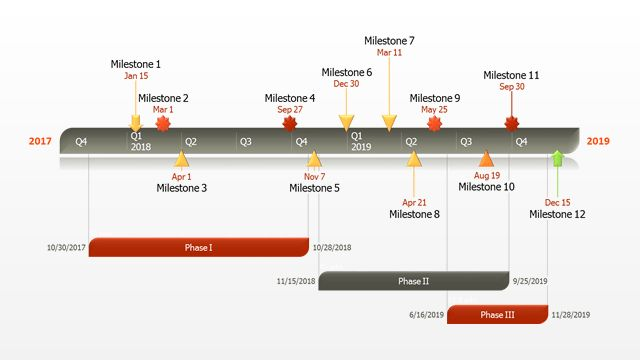 Office Timeline: Project Plan - Free Timeline Templates