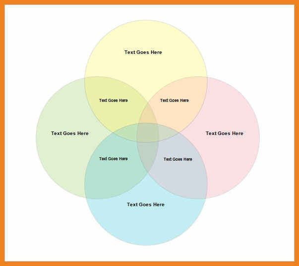 4 circle venn diagram | teller resume sample