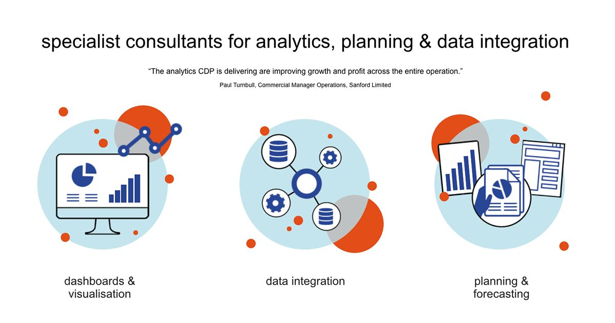Analytics & Data Integration New Zealand - CDP Group
