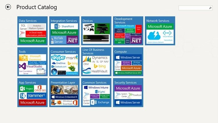 Products & Services Portfolio for Windows 8 and 8.1