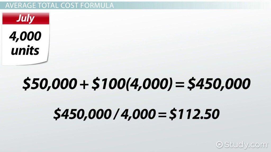 Average Total Cost: Definition & Formula - Video & Lesson ...