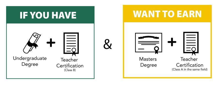 UAB - education/home - Teacher Education Programs