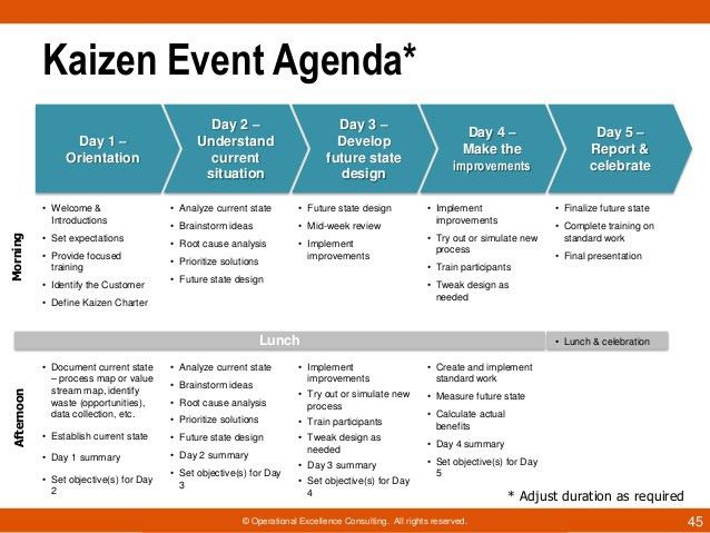 Event Agenda. 43; 23 Kaizen Event Agenda* Kaizen Event Guide ...