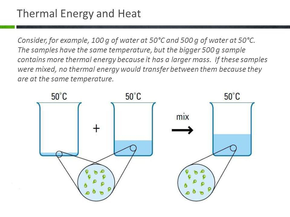 SPH3U Unit #3 – Energy and Society Thermal Energy and Heat. - ppt ...