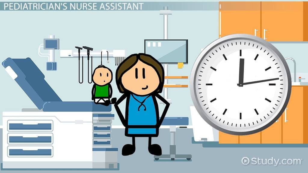 Be a Pediatrician's Nurse Assistant: Duties and Requirements
