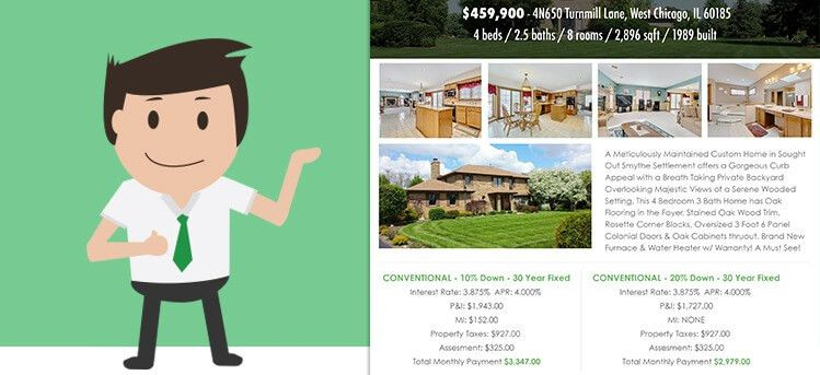Real Estate Flyers: [How To Design & Get Leads From]