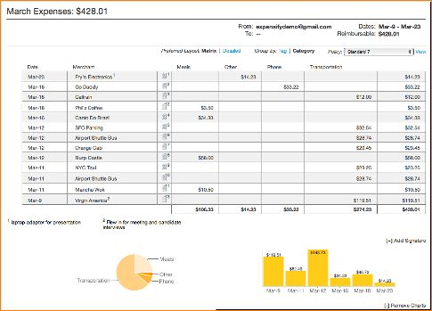 5+ sample expense report | Outline Templates
