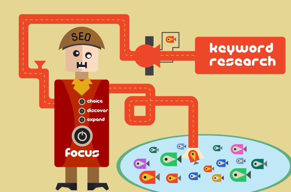 SEO Keyword Research: Estimating Traffic & Revenue from Search ...
