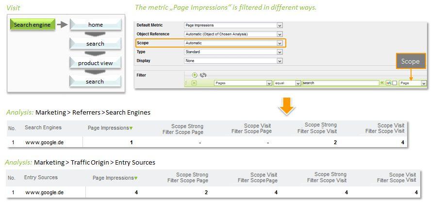 User Interface 6 – Custom Metrics and Formulas – Webtrekk