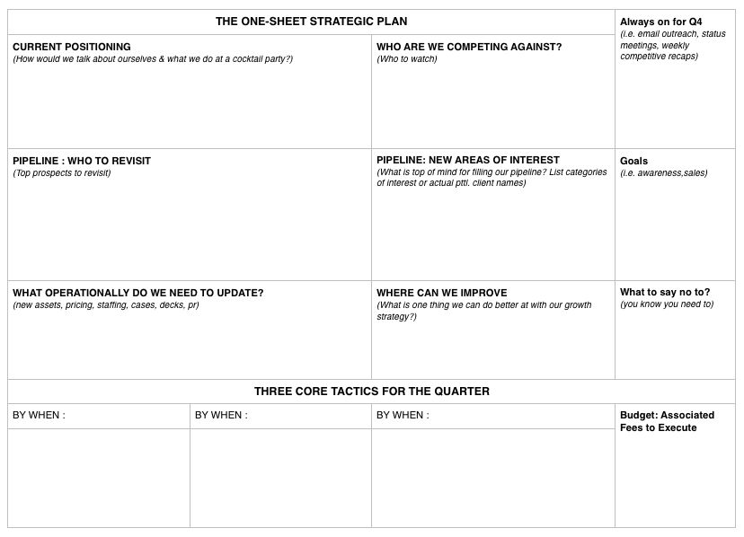 Q4 needs a sales strategy. Here is a handy template.