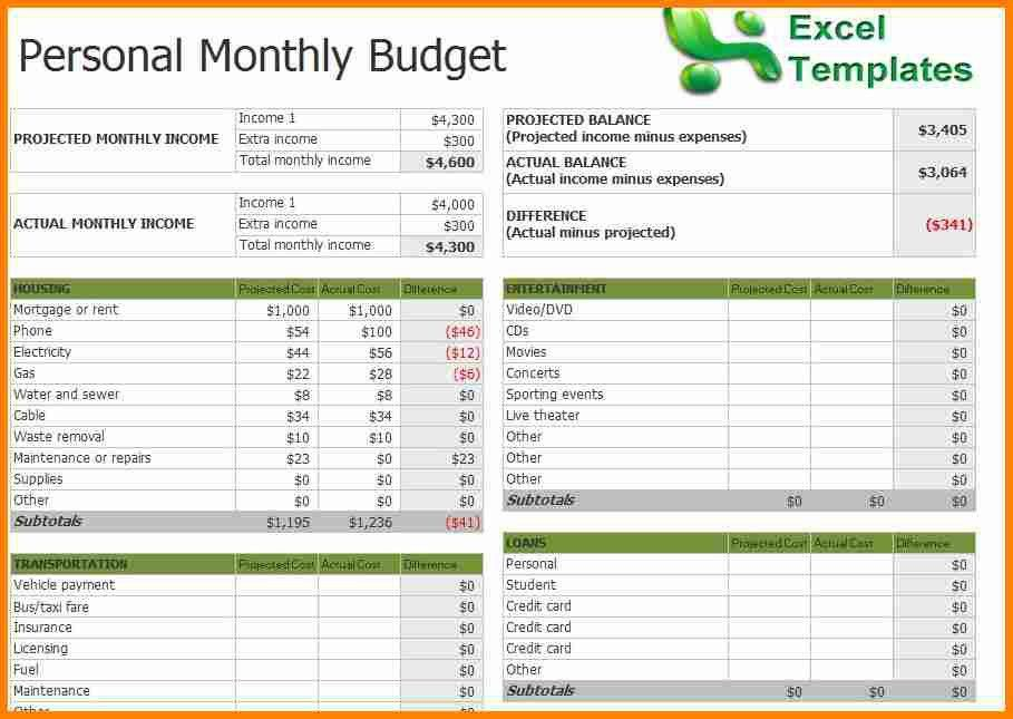 Budget Spreadsheet Excel. Monthly Budget Excel Spreadsheet ...