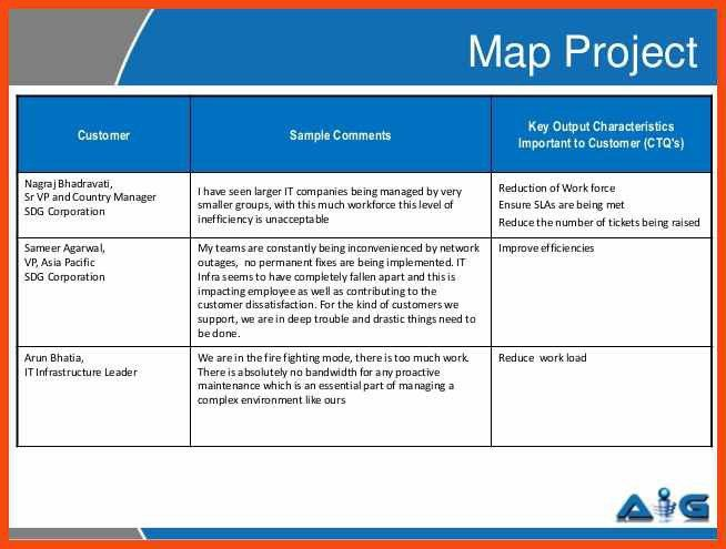 project charter example | program format