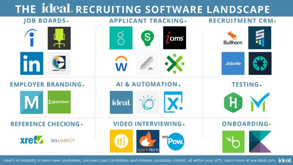 Recruiting Software: A Guide For Talent Acquisition Professionals ...