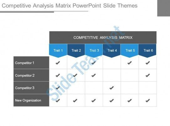 Competitive Analysis Matrix Powerpoint Slide Themes | PowerPoint ...