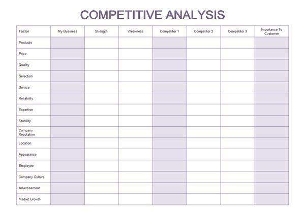 Points to Monitor during Competitive Analysis | Promodo online ...
