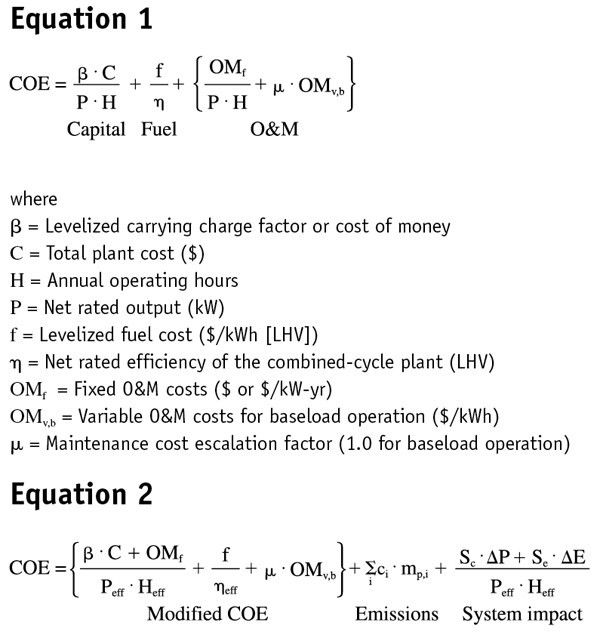 A More Accurate Way to Calculate the Cost of Electricity
