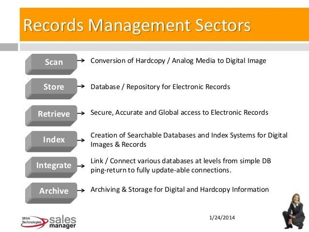 Activity Based Scoping and Pricing for Document Imaging Projects