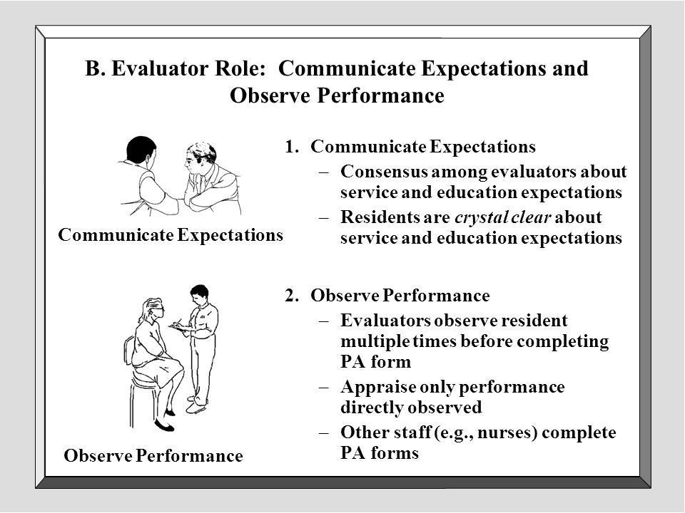 Assessment of Knowledge and Performance - ppt download