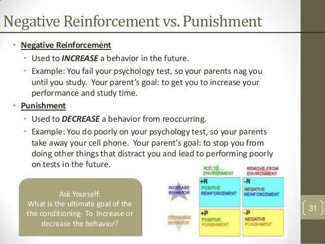 Negative punishment example - icumewd