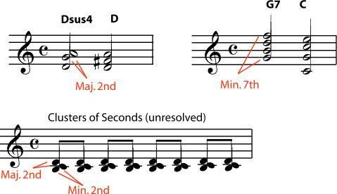 5.3 Consonance and Dissonance